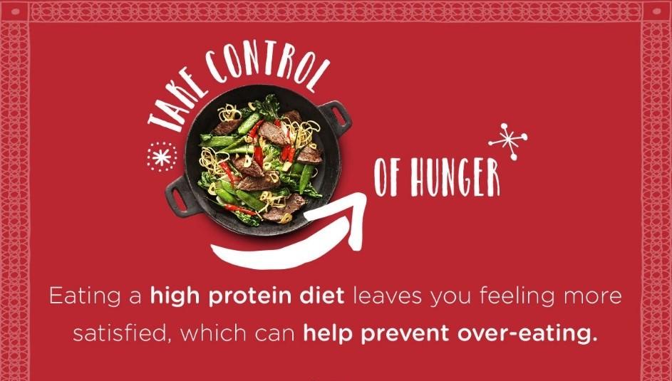 Protein Challenge